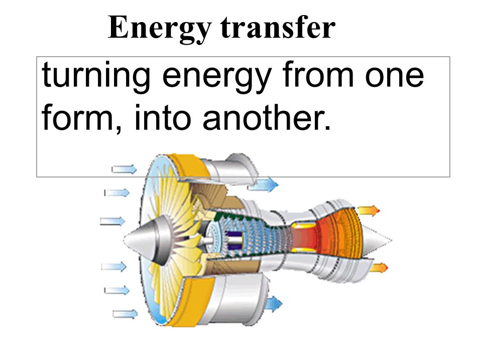 turning energy from one form, into another.
