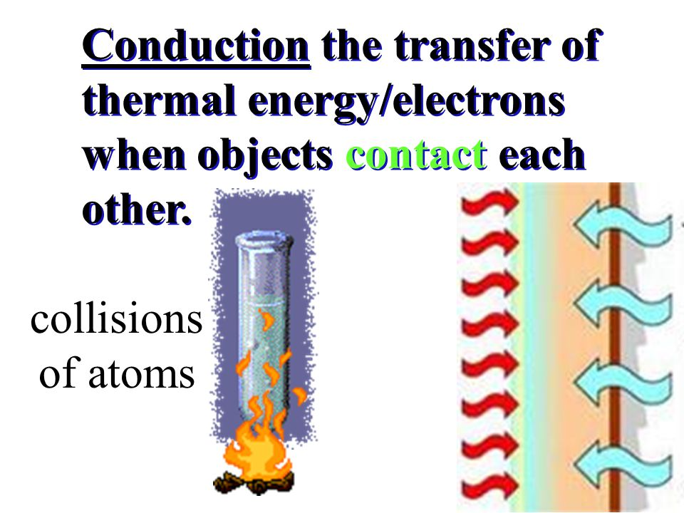 Conduction the transfer of thermal energy/electrons when objects contact each other.