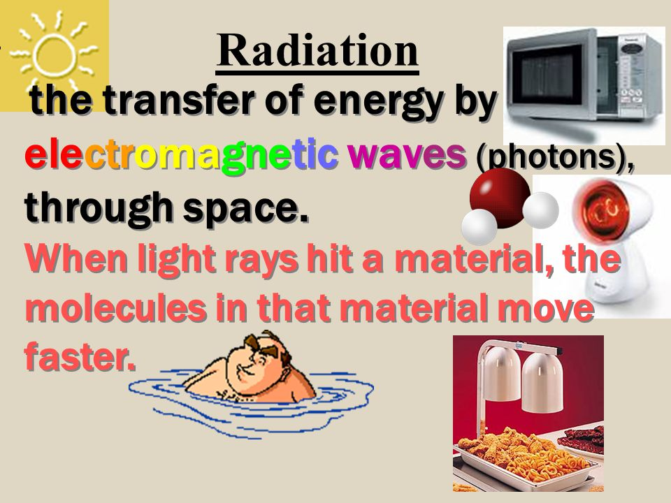 Radiation the transfer of energy by electromagnetic waves (photons), through space.