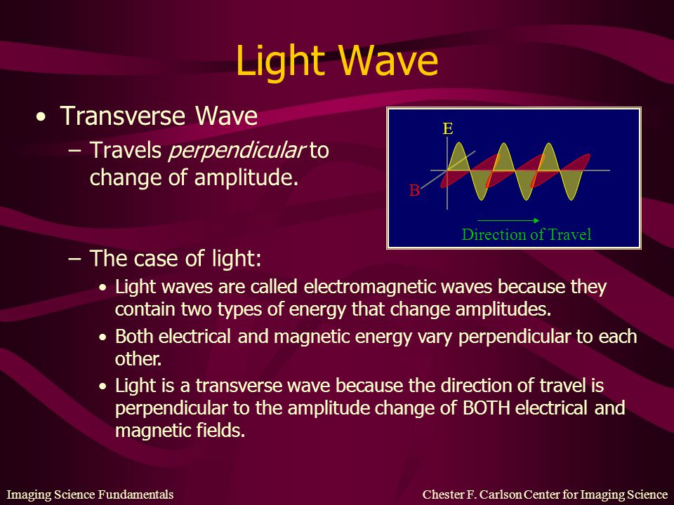 Light Wave Transverse Wave