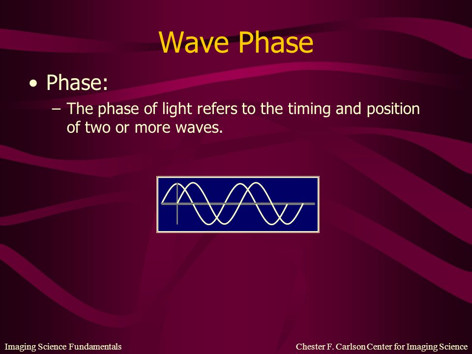 Wave Phase Phase: The phase of light refers to the timing and position of two or more waves. Imaging Science Fundamentals.