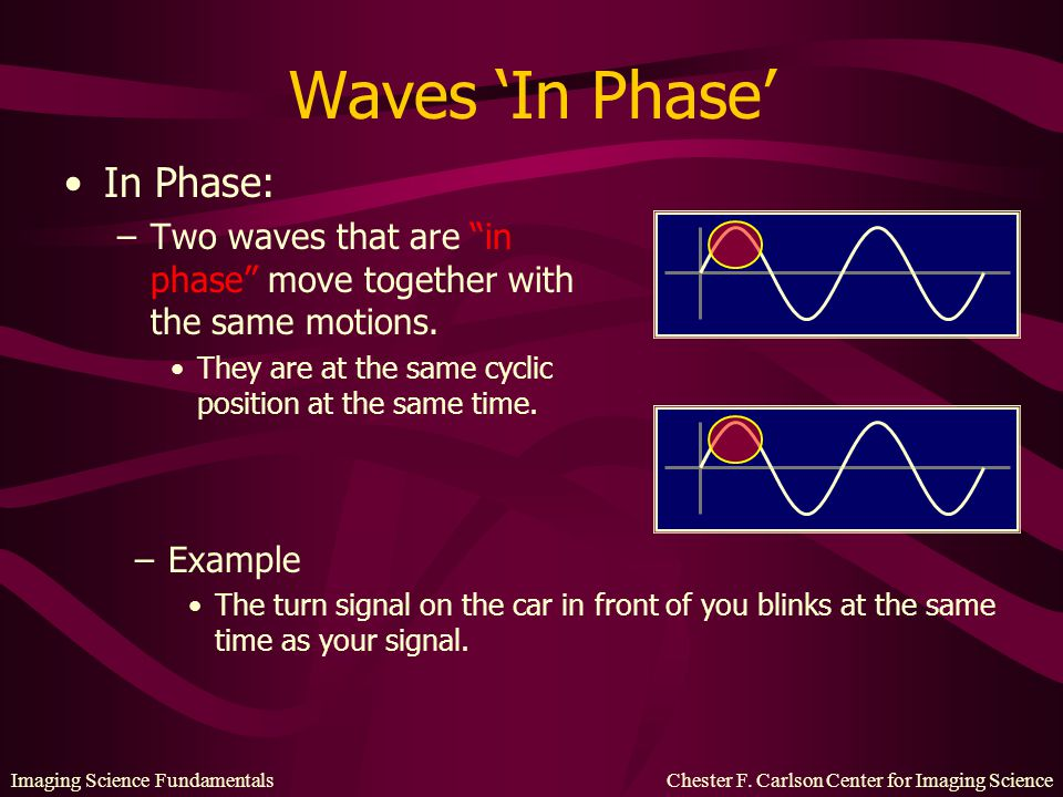 Waves 'In Phase' In Phase: