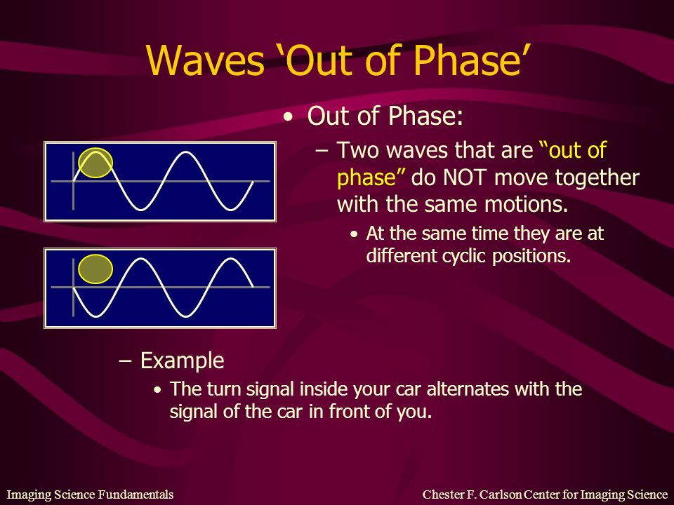 Waves 'Out of Phase' Out of Phase: