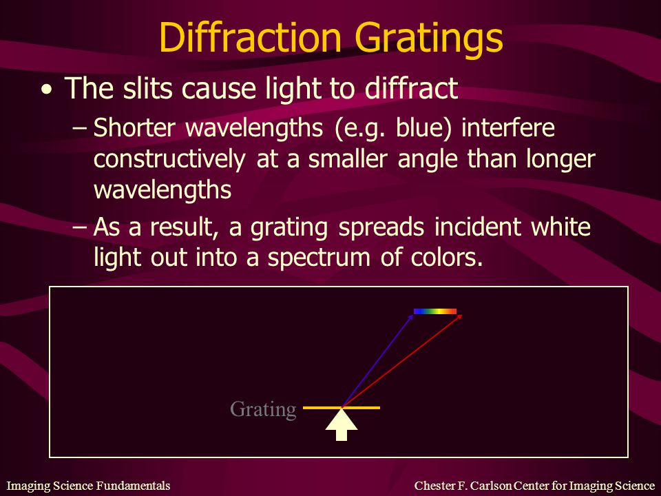 Diffraction Gratings The slits cause light to diffract