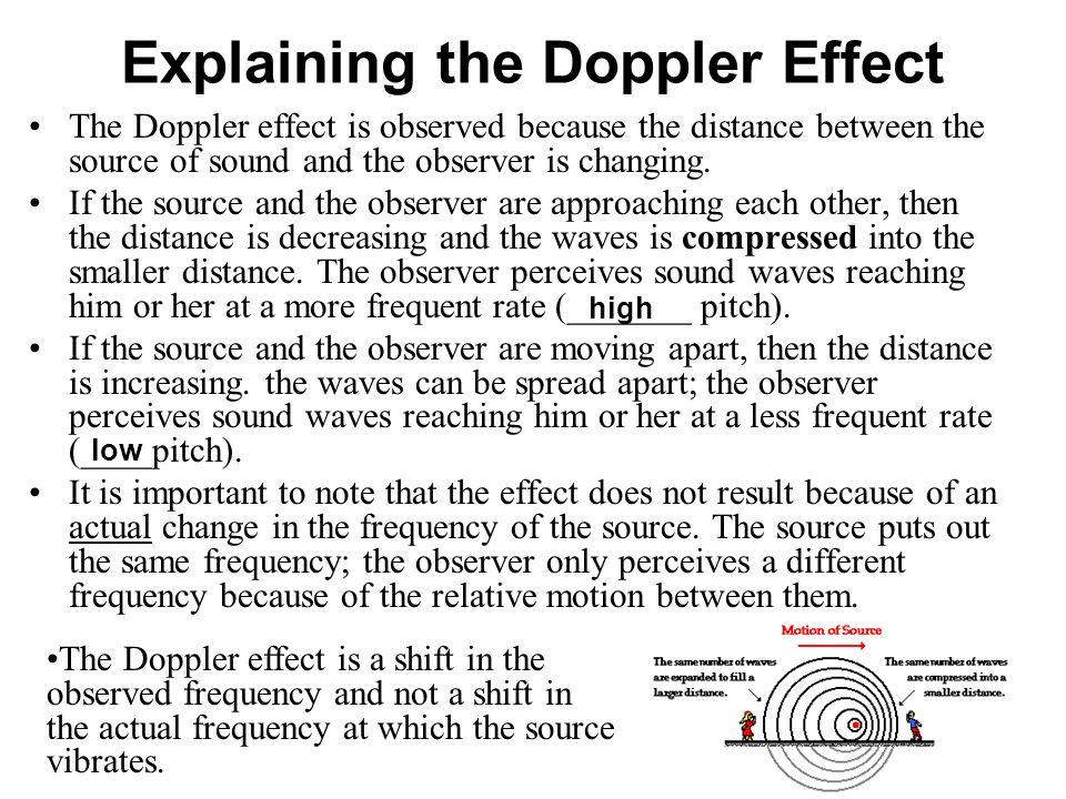 Explaining the Doppler Effect