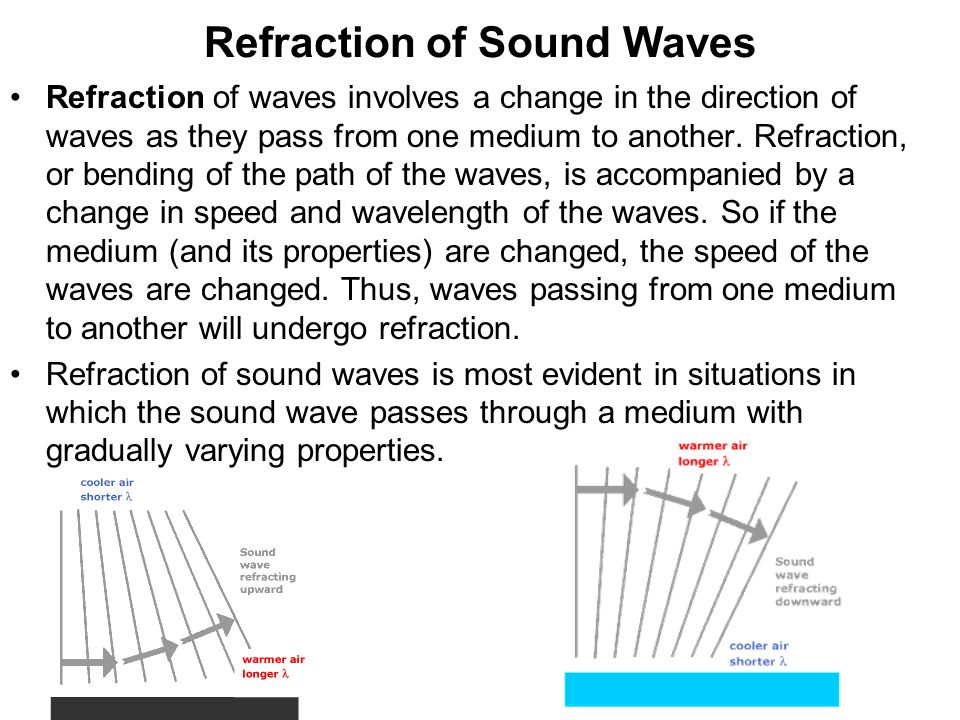 Refraction of Sound Waves