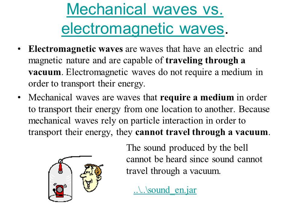Mechanical waves vs. electromagnetic waves.
