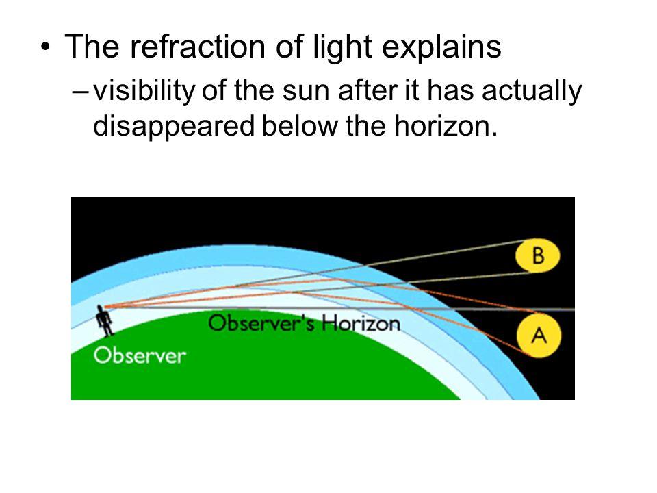 The refraction of light explains
