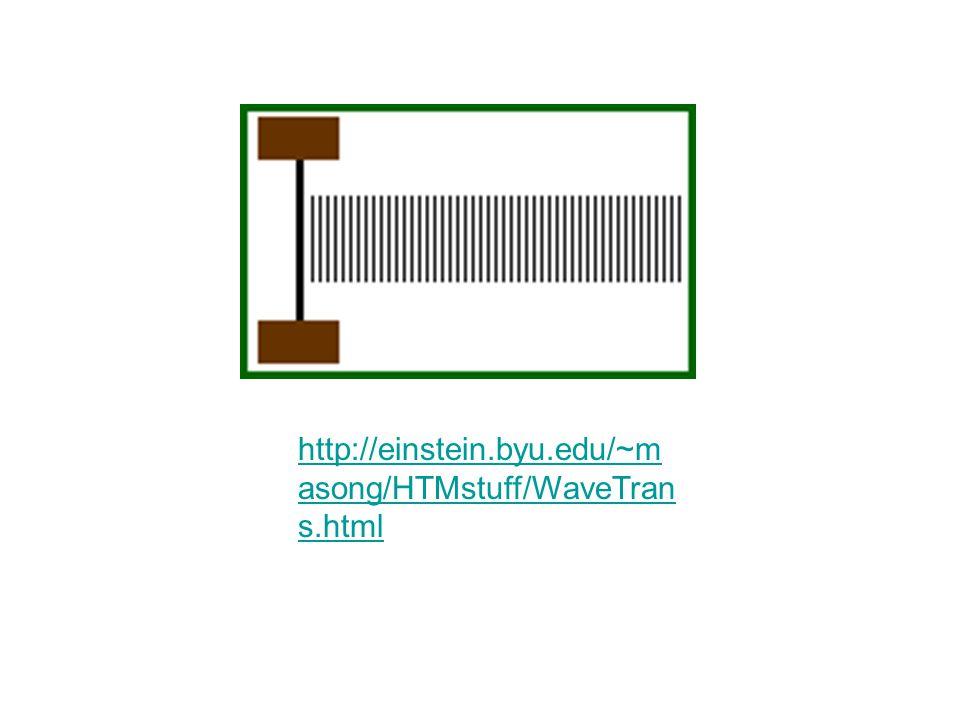 http://einstein.byu.edu/~masong/HTMstuff/WaveTrans.html