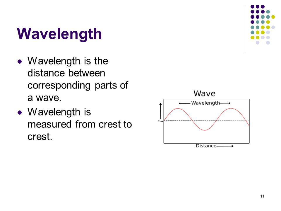 Wavelength Wavelength is the distance between corresponding parts of a wave.