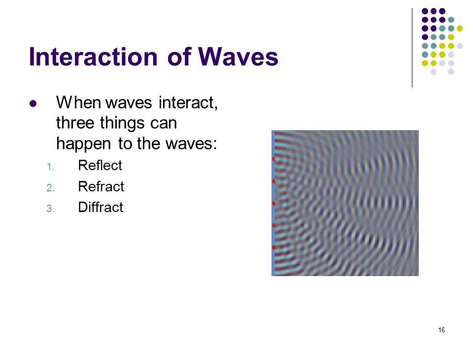Interaction of Waves When waves interact, three things can happen to the waves: Reflect. Refract.
