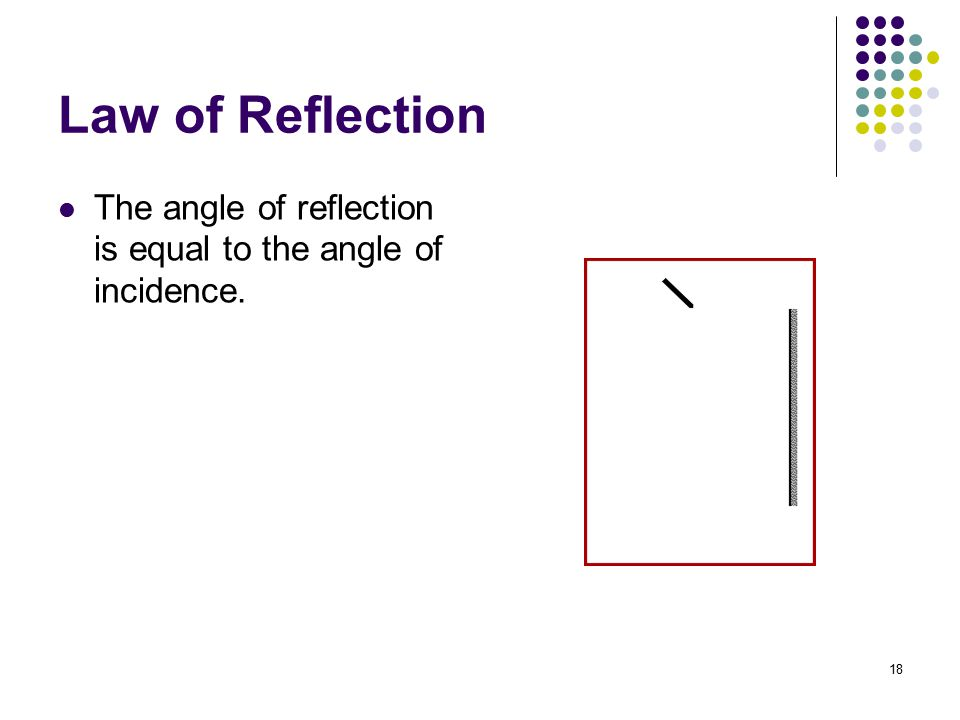 Law of Reflection The angle of reflection is equal to the angle of incidence.