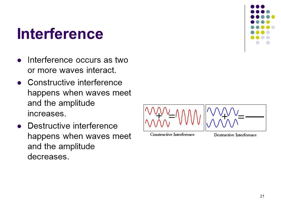 Interference Interference occurs as two or more waves interact.