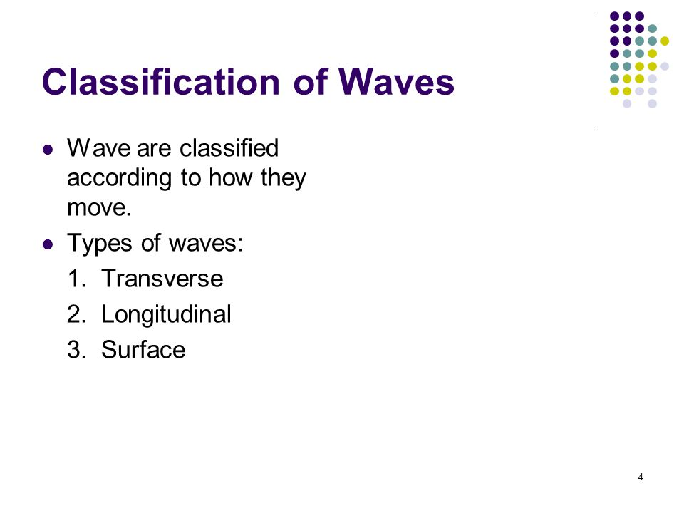 Classification of Waves