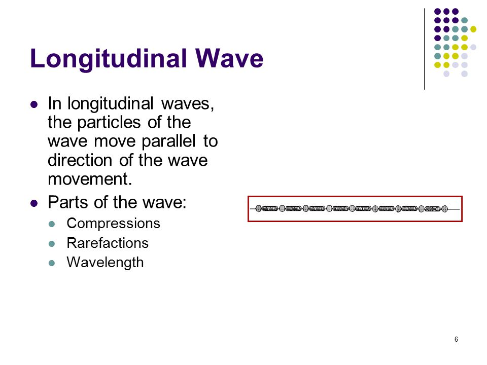 Longitudinal Wave In longitudinal waves, the particles of the wave move parallel to direction of the wave movement.
