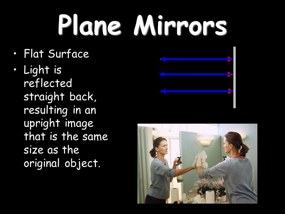 Plane Mirrors Flat Surface