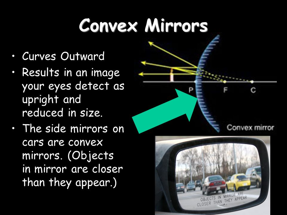 Convex Mirrors Curves Outward
