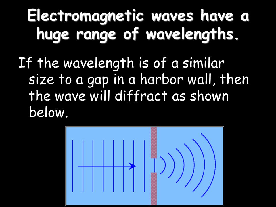 Electromagnetic waves have a huge range of wavelengths.