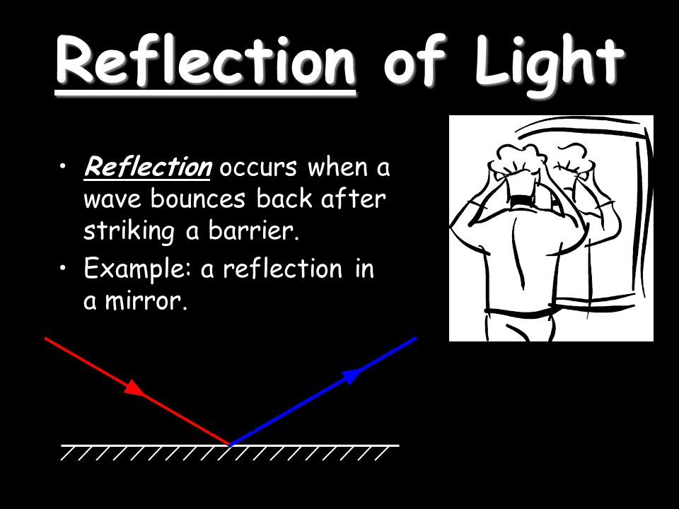 Reflection of Light Reflection occurs when a wave bounces back after striking a barrier.