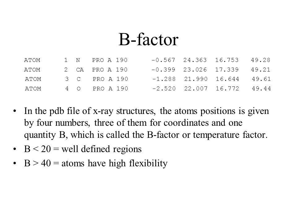 B-factor ATOM 1 N PRO A 190 -0.567 24.363 16.753 49.28. ATOM 2 CA PRO A 190 -0.399 23.026 17.339 49.21.