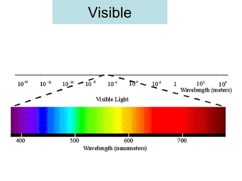 Visible 10