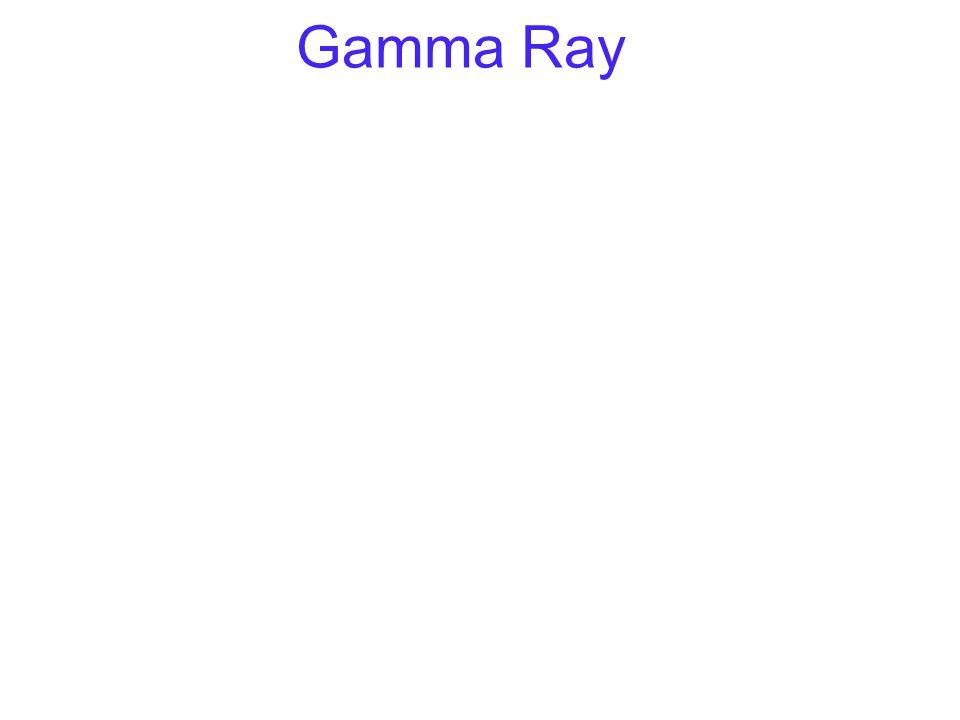 Gamma Ray 13