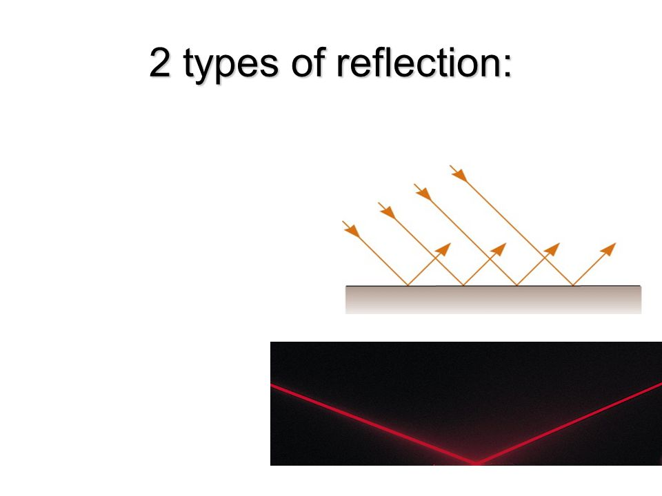 2 types of reflection: 17