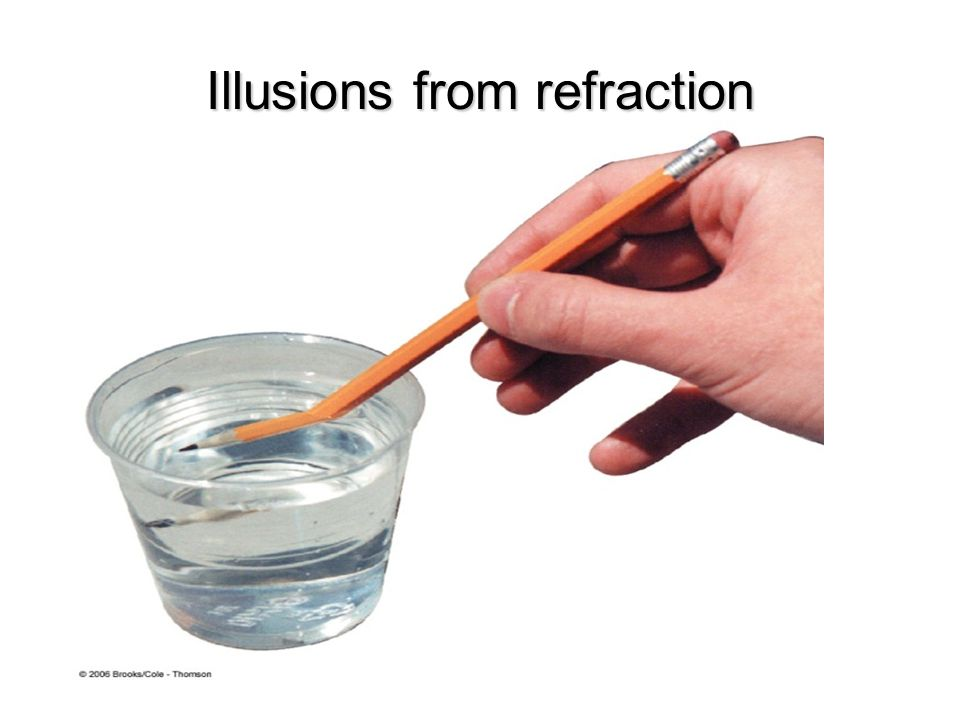Illusions from refraction