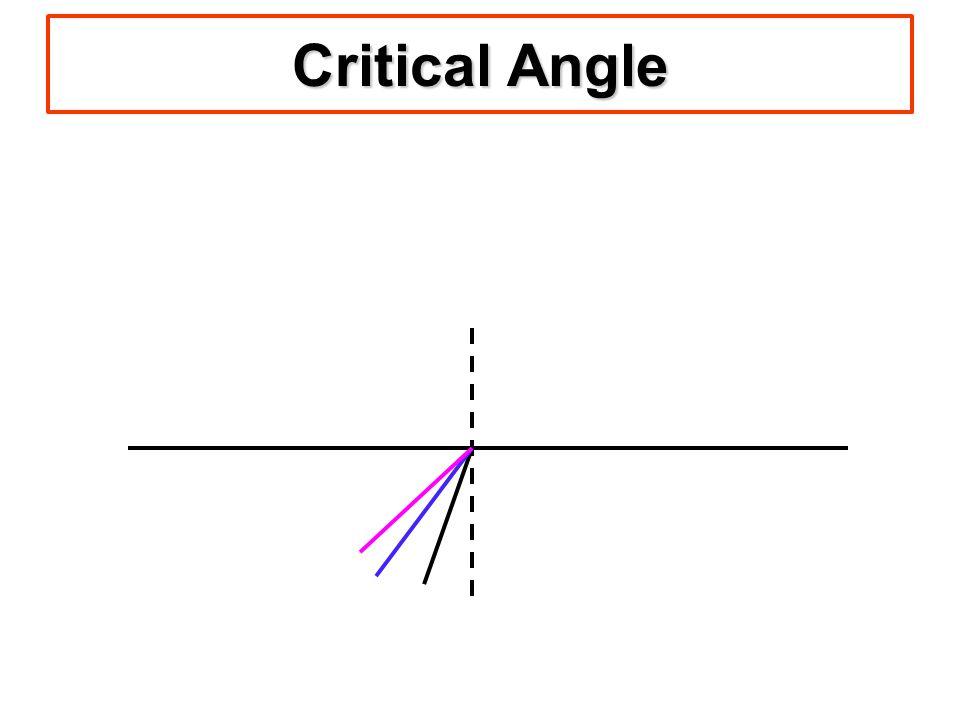 Critical Angle 33