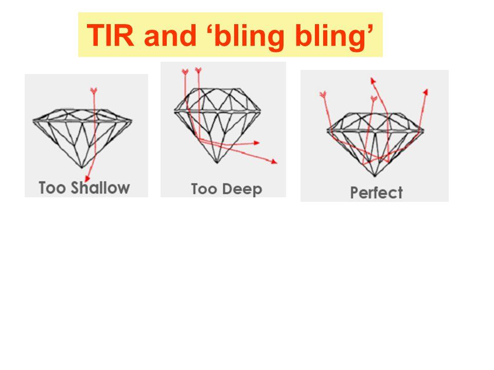 TIR and 'bling bling'