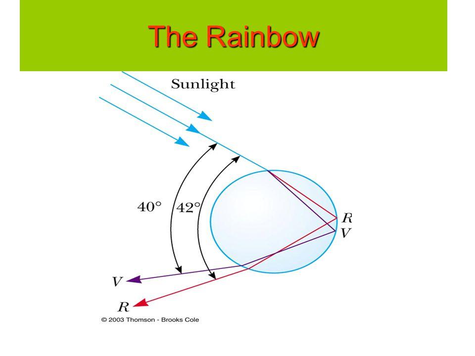 The Rainbow 37