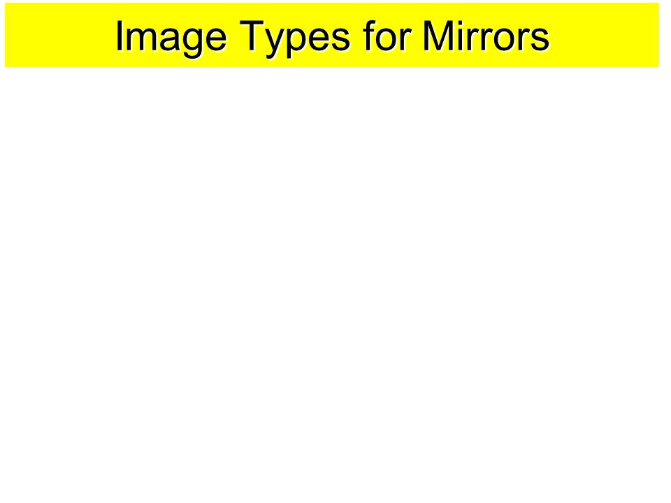 Image Types for Mirrors