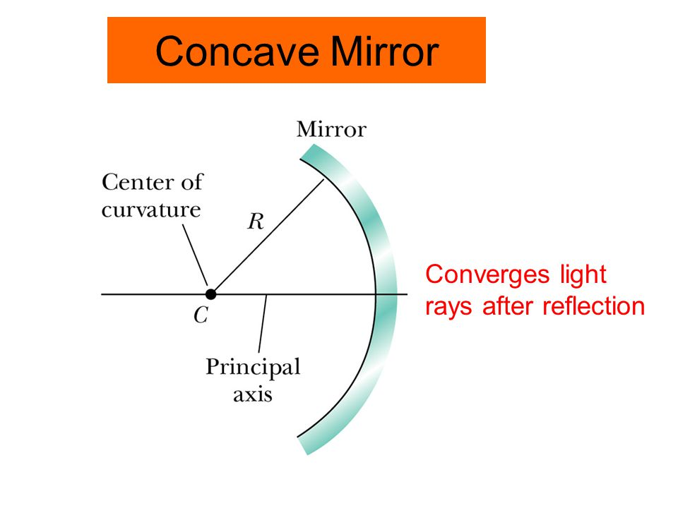 Concave Mirror Converges light rays after reflection 45