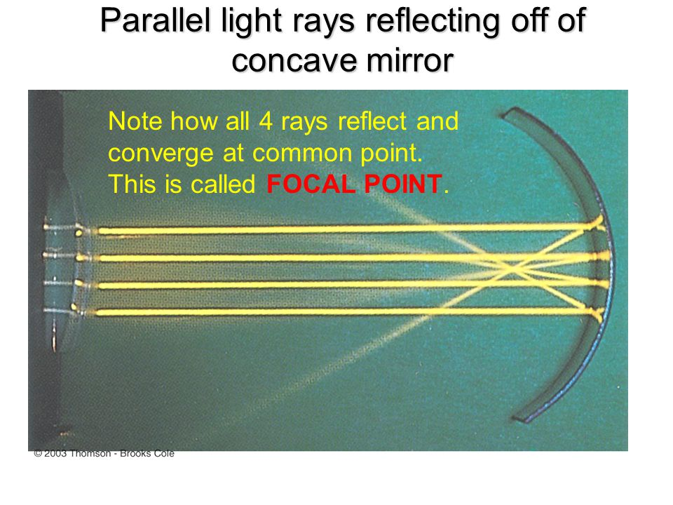 Parallel light rays reflecting off of concave mirror