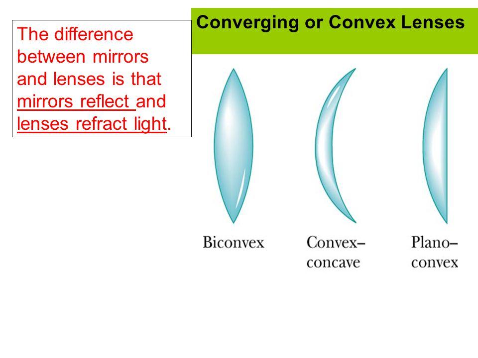 Converging or Convex Lenses