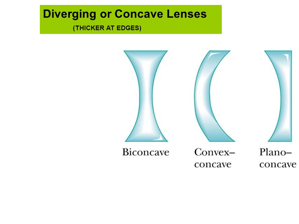 Diverging or Concave Lenses (THICKER AT EDGES)
