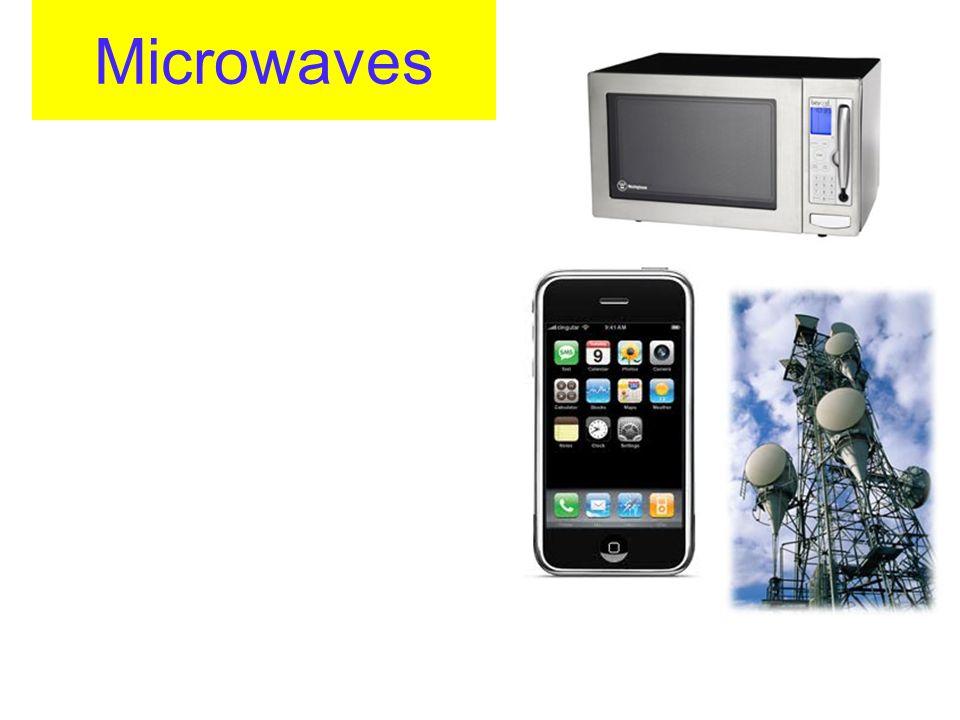 Microwaves 7