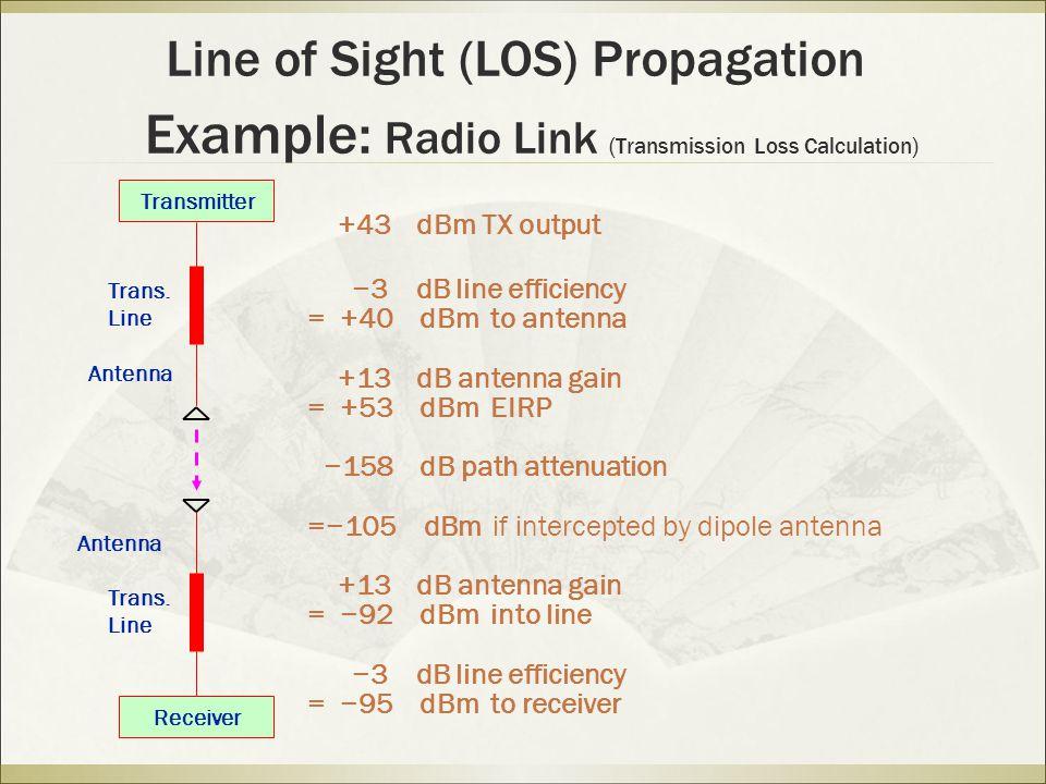 Example: Radio Link (Transmission Loss Calculation)