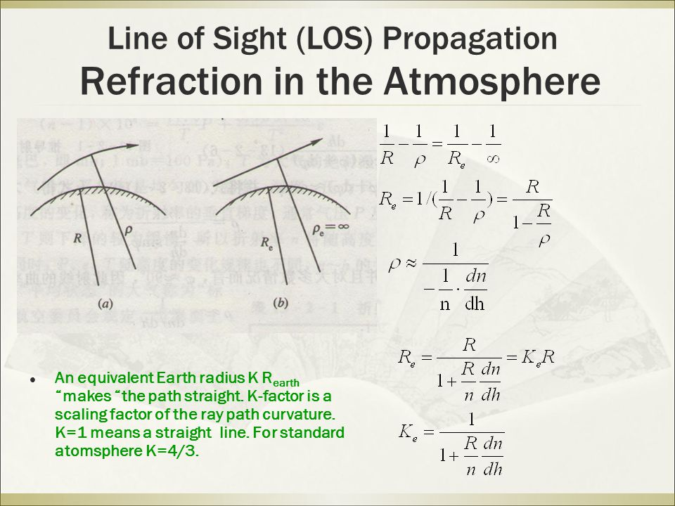 Refraction in the Atmosphere