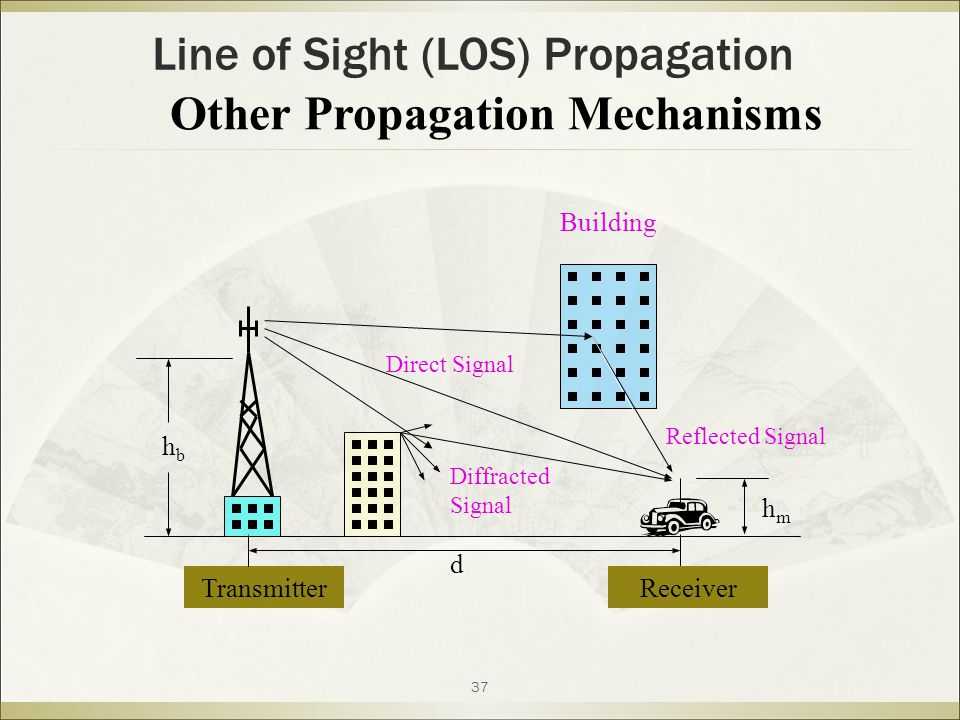 Other Propagation Mechanisms
