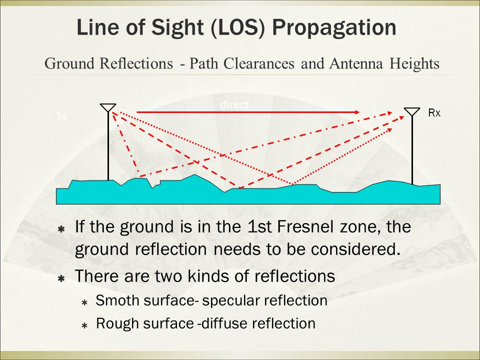 Ground Reflections - Path Clearances and Antenna Heights