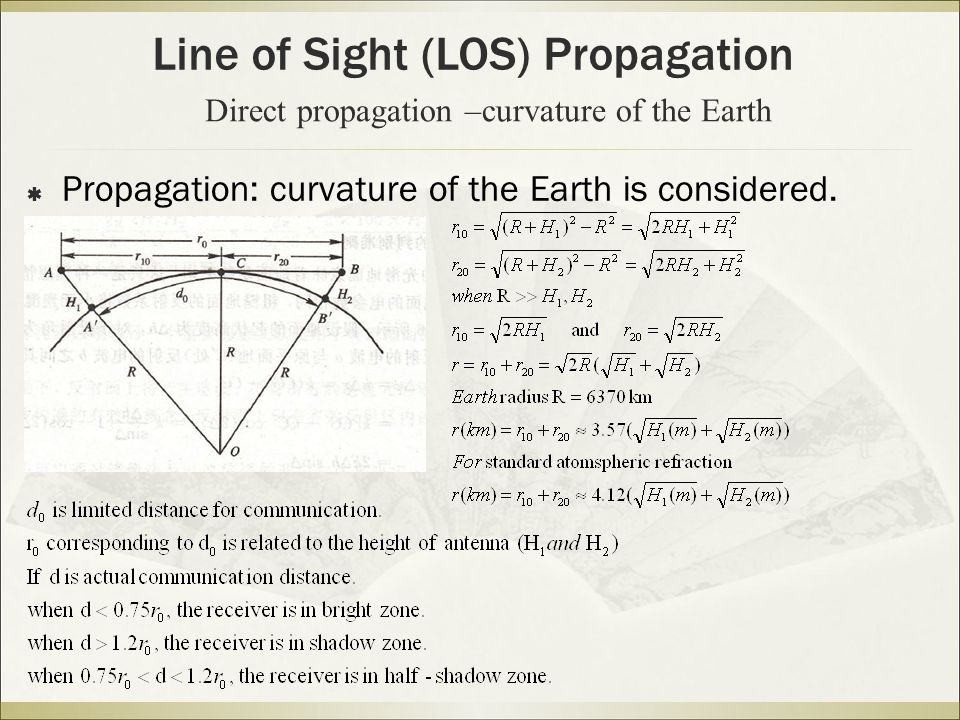 Direct propagation –curvature of the Earth
