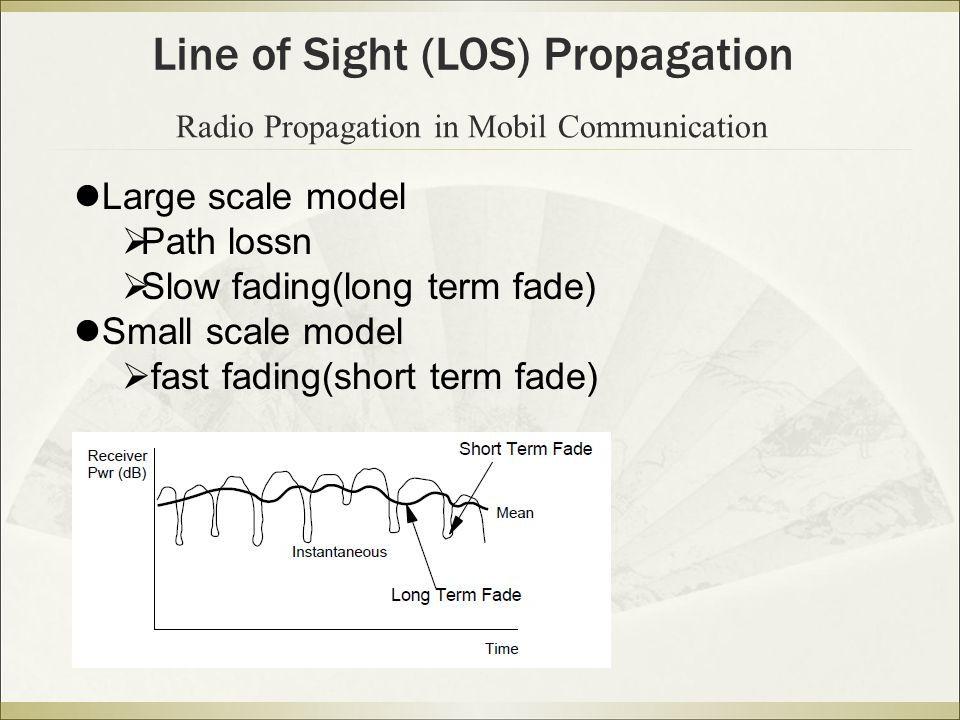 Radio Propagation in Mobil Communication