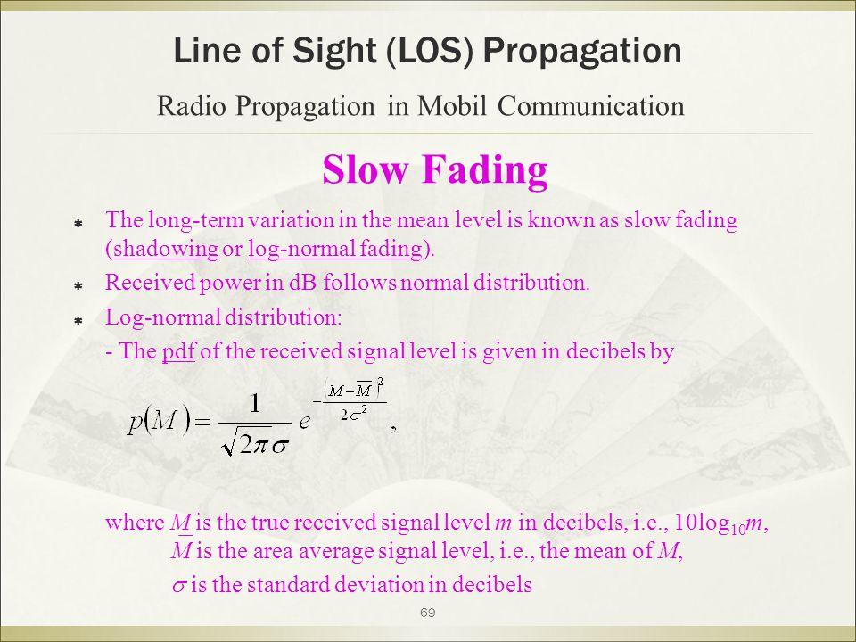 Slow Fading Line of Sight (LOS) Propagation