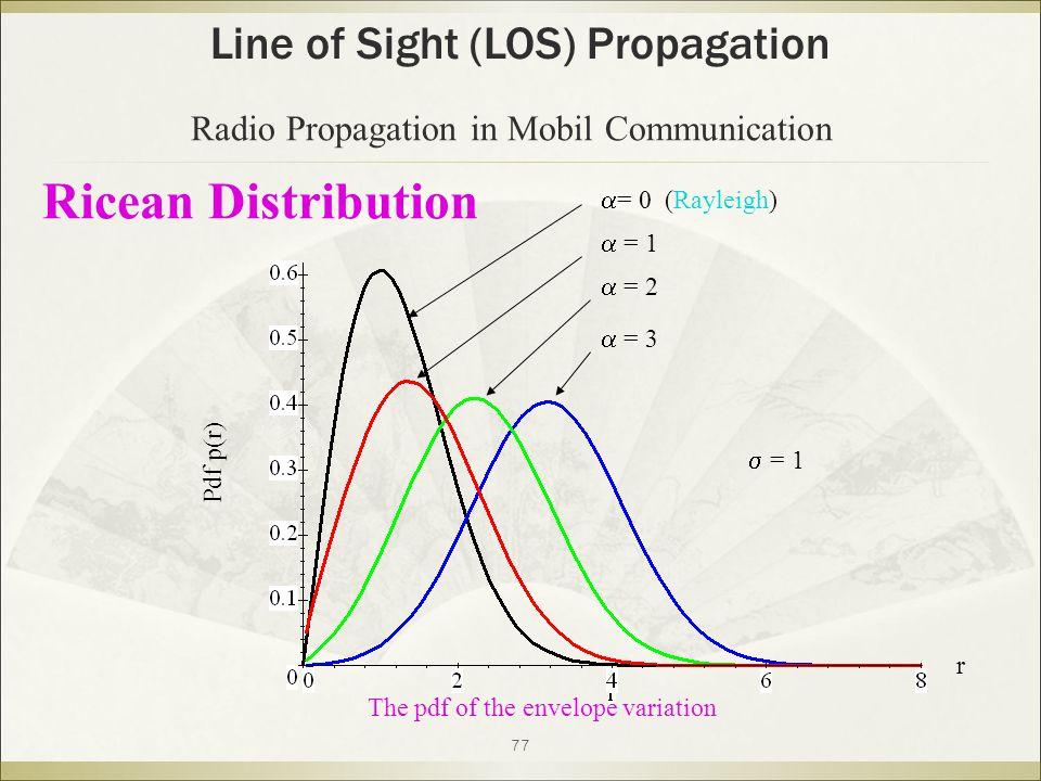 Ricean Distribution Line of Sight (LOS) Propagation