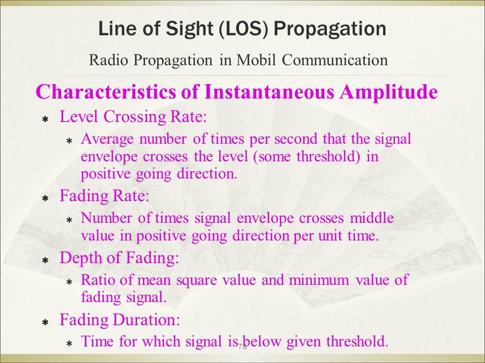 Characteristics of Instantaneous Amplitude