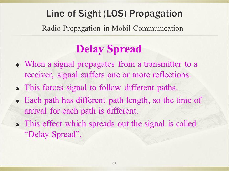 Delay Spread Line of Sight (LOS) Propagation