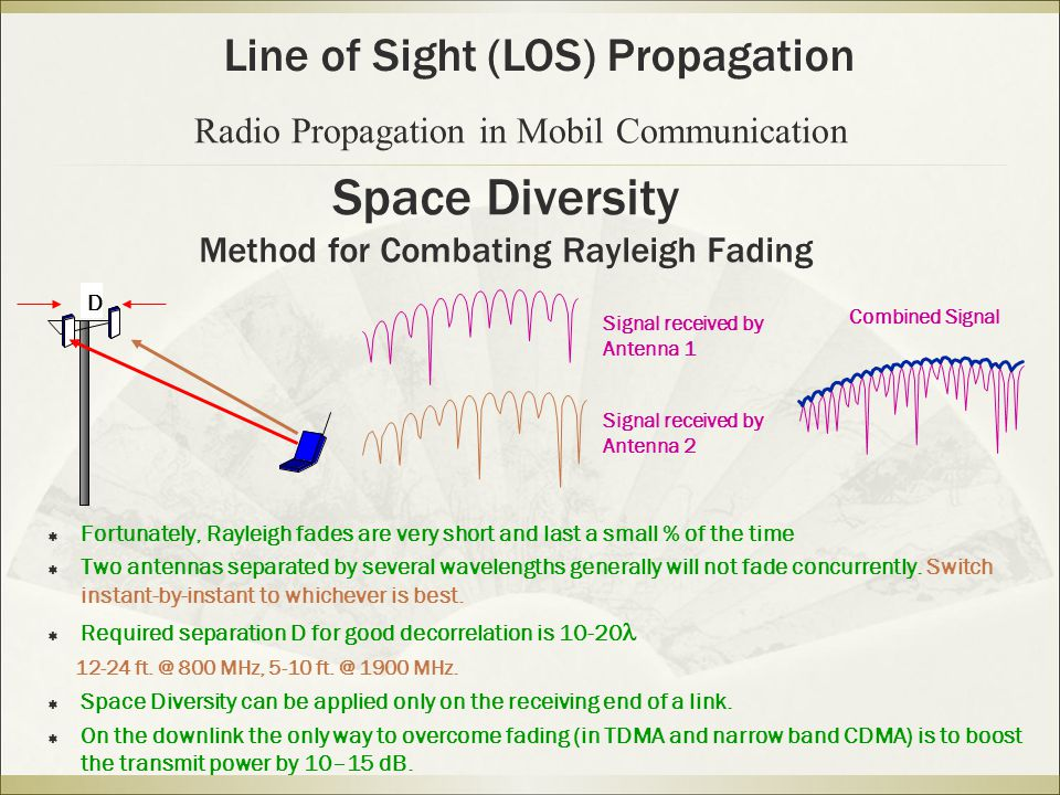 Space Diversity Method for Combating Rayleigh Fading