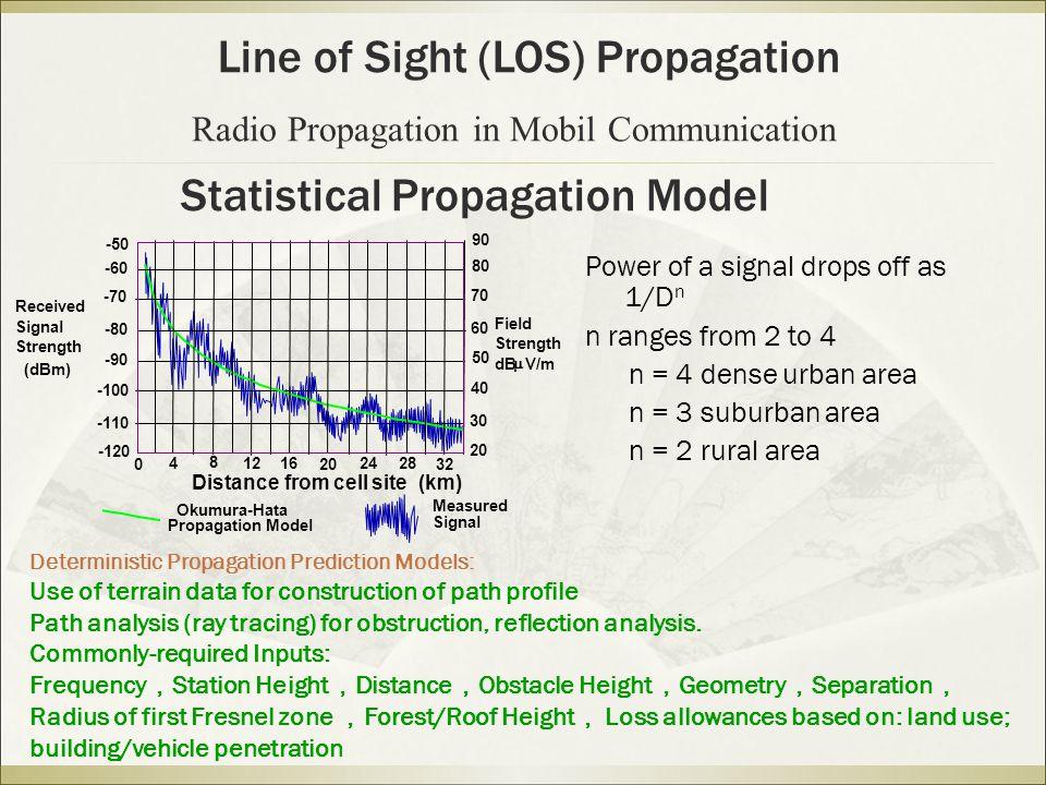 Statistical Propagation Model