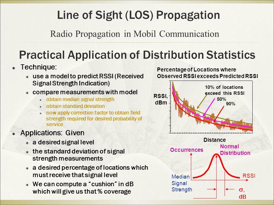 Practical Application of Distribution Statistics